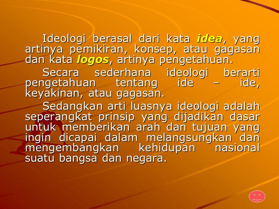 APA YANG KAMU KETAHUI TENTANG IDEOLOGI ????? IDEOLOGI
