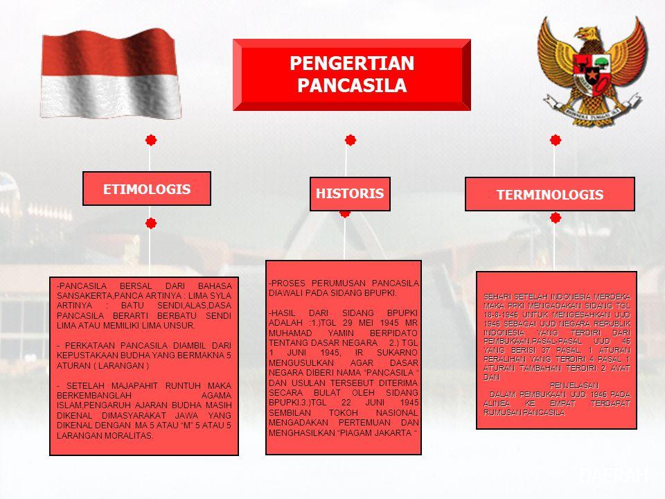 Secara Langsung Asal Mula Bahan (Kausa Materialis) NILAI-NILAI YANG TERKANDUNG DALAM PANCASILA DIGALI DARI BANGSA INDONESIA ITU SENDIRI BERUPA KEPRIBA