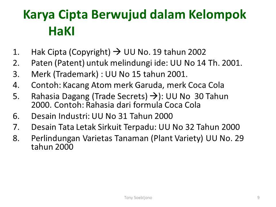 Karya Cipta Berwujud dalam Kelompok HaKI 1.Hak Cipta (Copyright)  UU No.