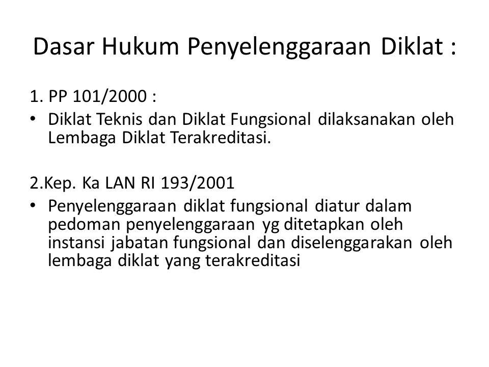 Dasar Hukum Penyelenggaraan Diklat : 1. PP 101/2000 : Diklat Teknis dan Diklat Fungsional dilaksanakan oleh Lembaga Diklat Terakreditasi. 2.Kep. Ka LA