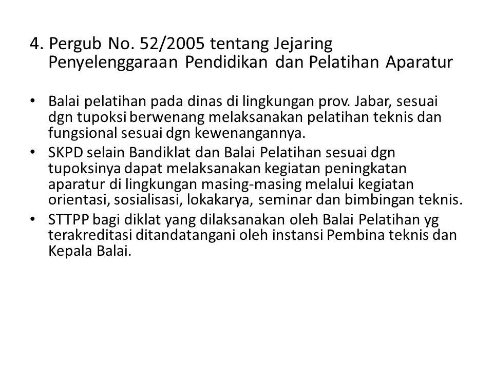 4. Pergub No. 52/2005 tentang Jejaring Penyelenggaraan Pendidikan dan Pelatihan Aparatur Balai pelatihan pada dinas di lingkungan prov. Jabar, sesuai