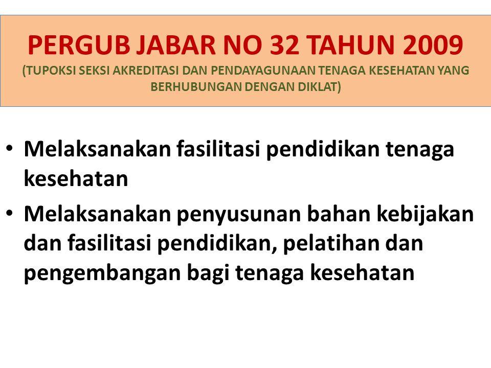 PERGUB JABAR NO 32 TAHUN 2009 (TUPOKSI SEKSI AKREDITASI DAN PENDAYAGUNAAN TENAGA KESEHATAN YANG BERHUBUNGAN DENGAN DIKLAT) Melaksanakan fasilitasi pen