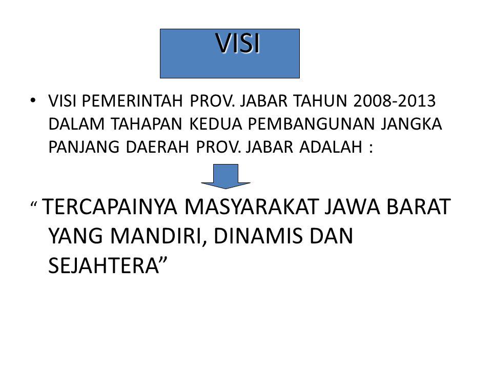 VISI VISI PEMERINTAH PROV. JABAR TAHUN 2008-2013 DALAM TAHAPAN KEDUA PEMBANGUNAN JANGKA PANJANG DAERAH PROV. JABAR ADALAH : VISI PEMERINTAH PROV. JABA