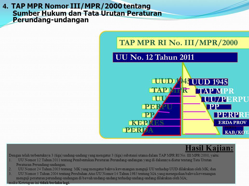 Hasil Kajian: Dengan telah terbentuknya 3 (tiga) undang-undang yang mengatur 3 (tiga) substansi utama dalam TAP MPR RI No. III/MPR/2000, yaitu: 1.UU N