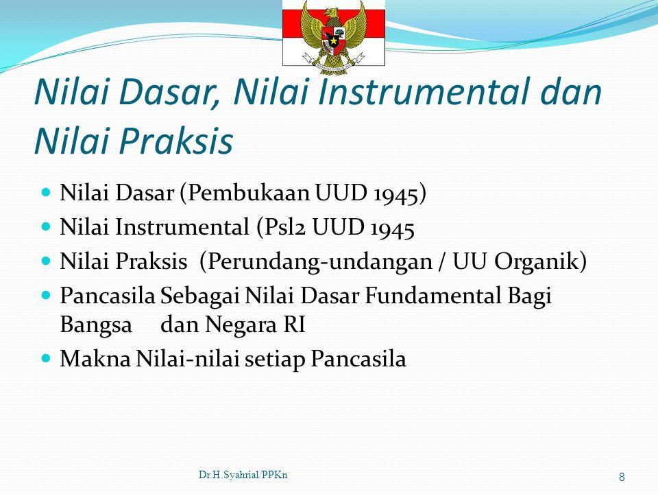 Nilai Dasar, Nilai Instrumental dan Nilai Praksis Nilai Dasar (Pembukaan UUD 1945) Nilai Instrumental (Psl2 UUD 1945 Nilai Praksis (Perundang-undangan