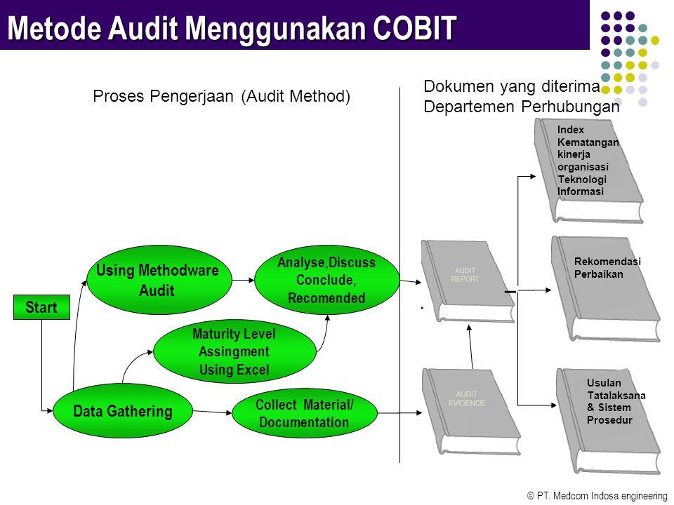 © PT. Medcom Indosa engineering 12 Metode Audit Menggunakan COBIT Index Kematangan kinerja organisasi Teknologi Informasi Using Methodware Audit Data