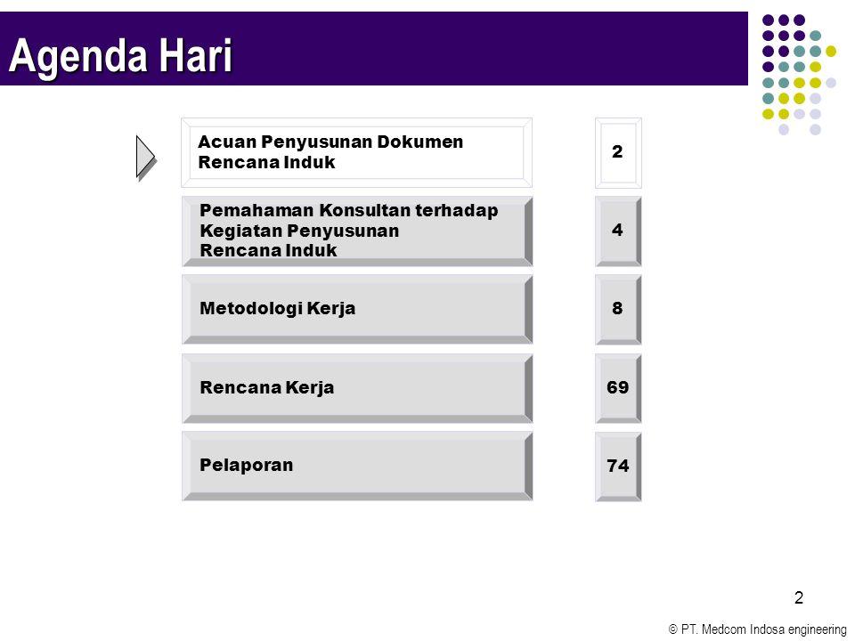 © PT. Medcom Indosa engineering 2 Agenda Hari Metodologi Kerja Rencana Kerja Pelaporan Acuan Penyusunan Dokumen Rencana Induk 8 69 74 4 2 Pemahaman Ko