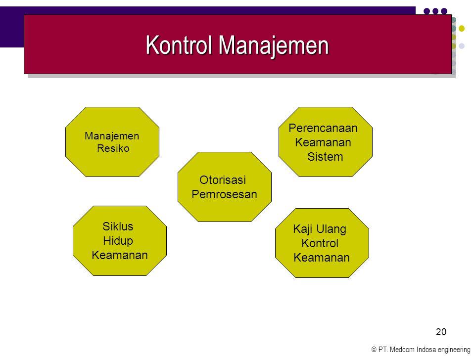 © PT. Medcom Indosa engineering 20 Kontrol Manajemen Manajemen Resiko Kaji Ulang Kontrol Keamanan Siklus Hidup Keamanan Otorisasi Pemrosesan Perencana
