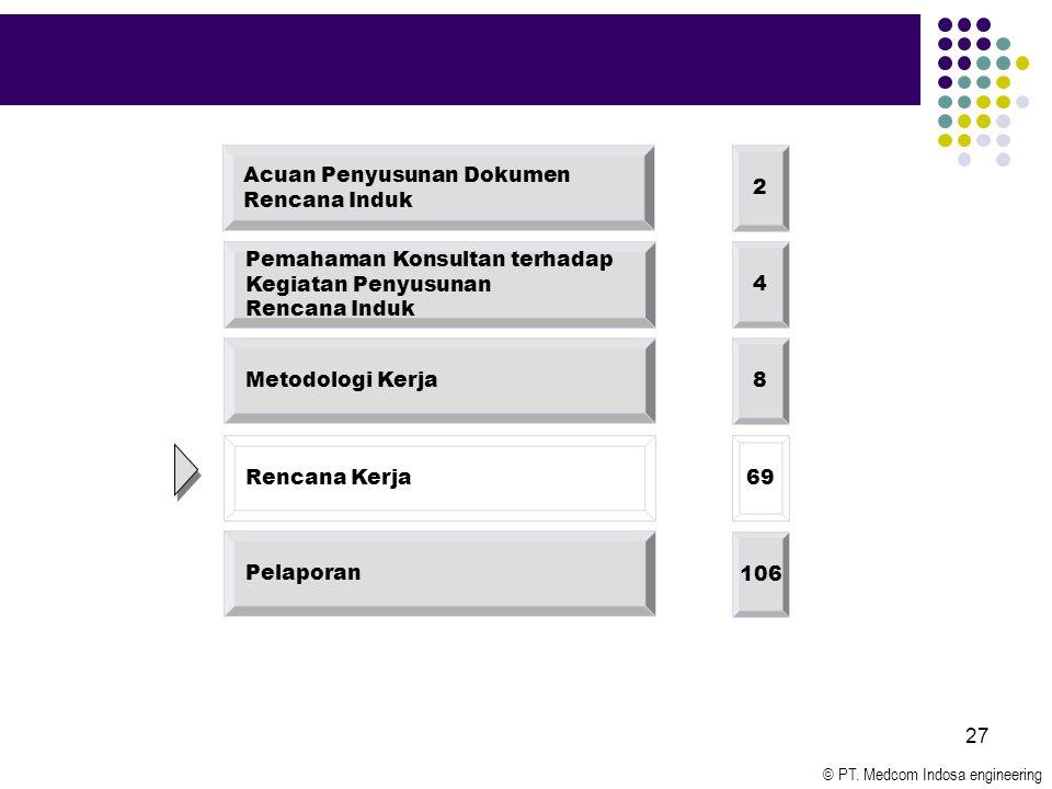 © PT. Medcom Indosa engineering 27 Metodologi Kerja Rencana Kerja Pelaporan Acuan Penyusunan Dokumen Rencana Induk 8 69 106 4 2 Pemahaman Konsultan te