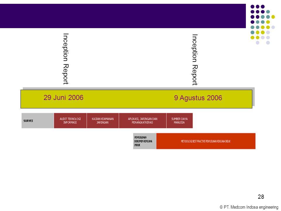 © PT. Medcom Indosa engineering 28 Inception Report 29 Juni 2006 9 Agustus 2006