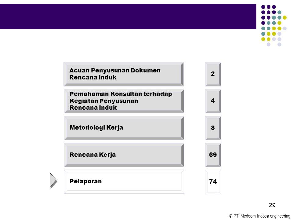 © PT. Medcom Indosa engineering 29 Metodologi Kerja Rencana Kerja Pelaporan Acuan Penyusunan Dokumen Rencana Induk 8 69 74 4 2 Pemahaman Konsultan ter