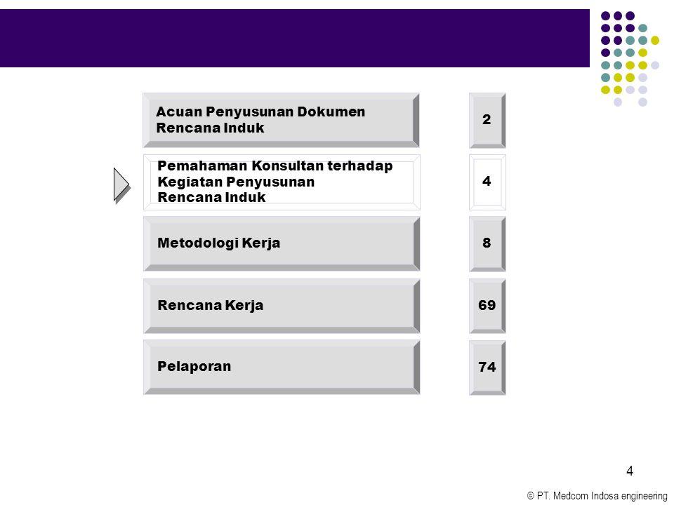 © PT. Medcom Indosa engineering 4 Metodologi Kerja Rencana Kerja Pelaporan Acuan Penyusunan Dokumen Rencana Induk 8 69 74 4 2 Pemahaman Konsultan terh