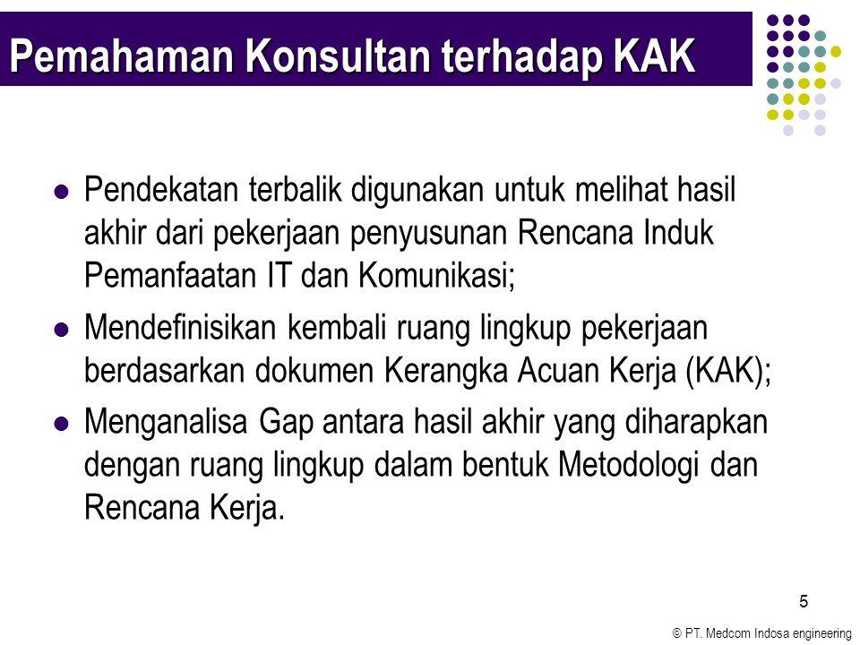 © PT. Medcom Indosa engineering 26