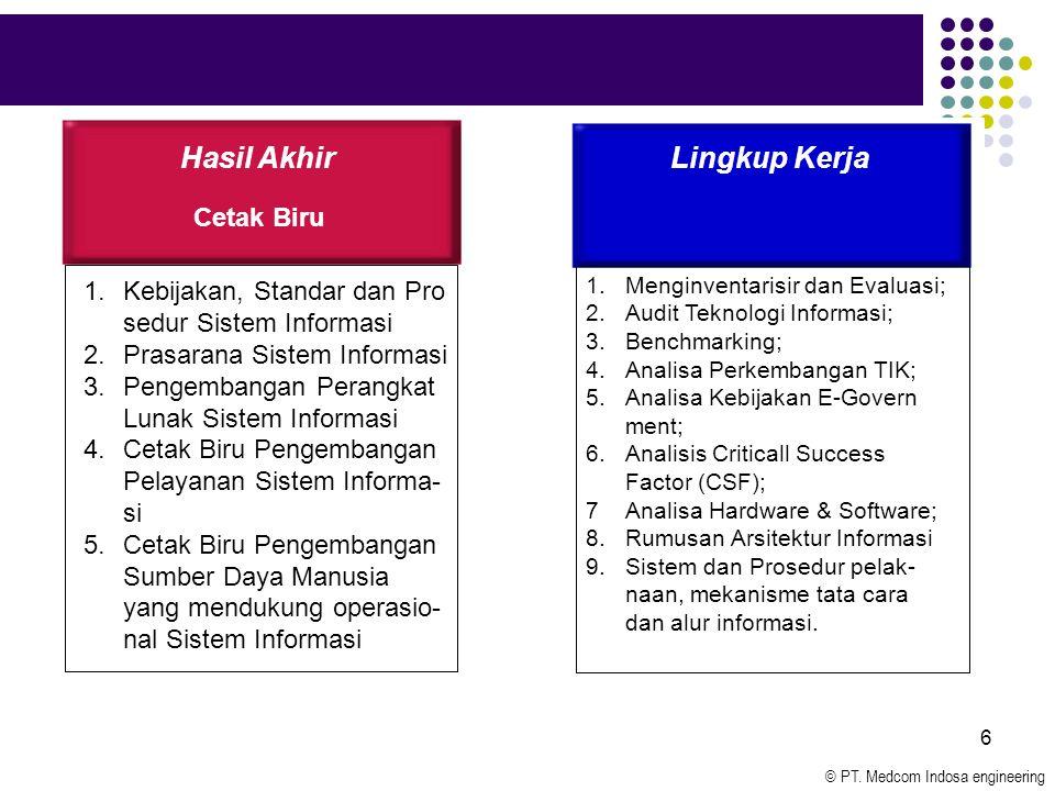 © PT. Medcom Indosa engineering 6 Hasil Akhir Cetak Biru 1.Kebijakan, Standar dan Pro sedur Sistem Informasi 2.Prasarana Sistem Informasi 3.Pengembang