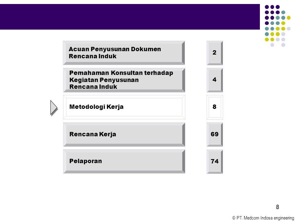 © PT. Medcom Indosa engineering 8 Metodologi Kerja Rencana Kerja Pelaporan Acuan Penyusunan Dokumen Rencana Induk 8 69 74 4 2 Pemahaman Konsultan terh