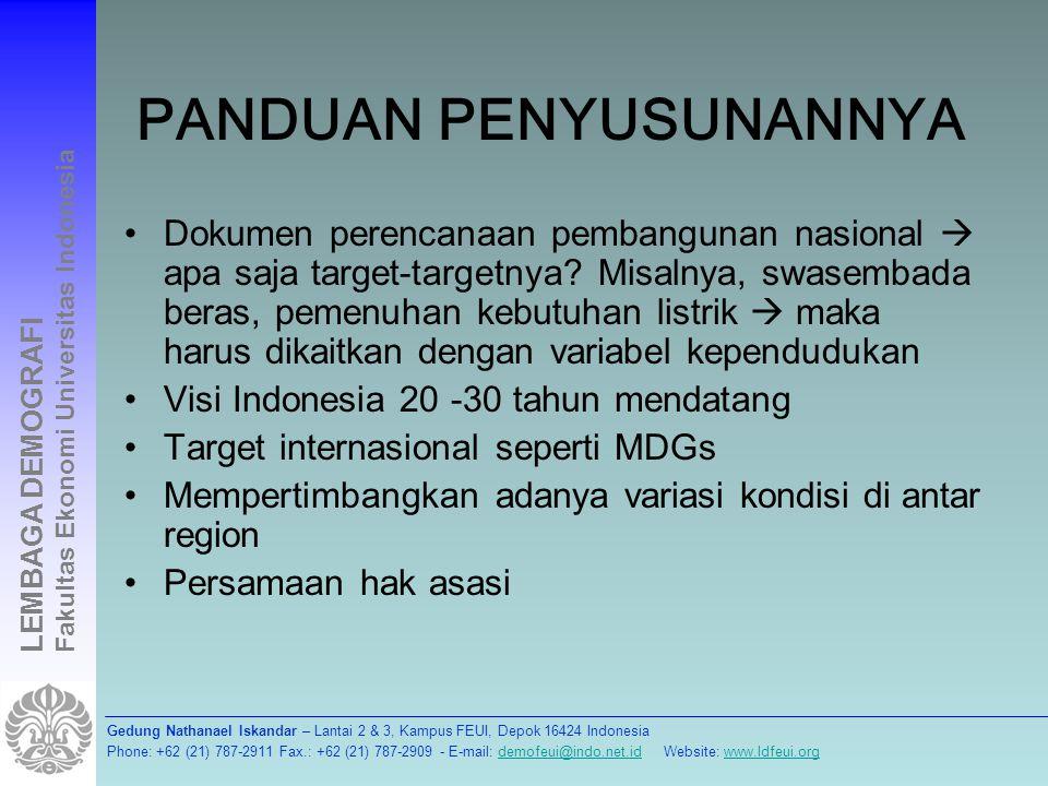 Gedung Nathanael Iskandar – Lantai 2 & 3, Kampus FEUI, Depok 16424 Indonesia Phone: +62 (21) 787-2911 Fax.: +62 (21) 787-2909 - E-mail: demofeui@indo.