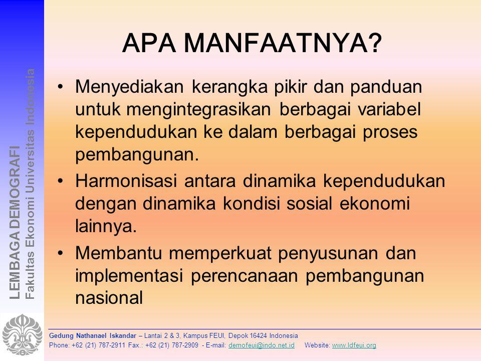 Gedung Nathanael Iskandar – Lantai 2 & 3, Kampus FEUI, Depok 16424 Indonesia Phone: +62 (21) 787-2911 Fax.: +62 (21) 787-2909 - E-mail: demofeui@indo.net.id Website: www.ldfeui.orgdemofeui@indo.net.idwww.ldfeui.org LEMBAGA DEMOGRAFI Fakultas Ekonomi Universitas Indonesia MENGAPA PENTING.