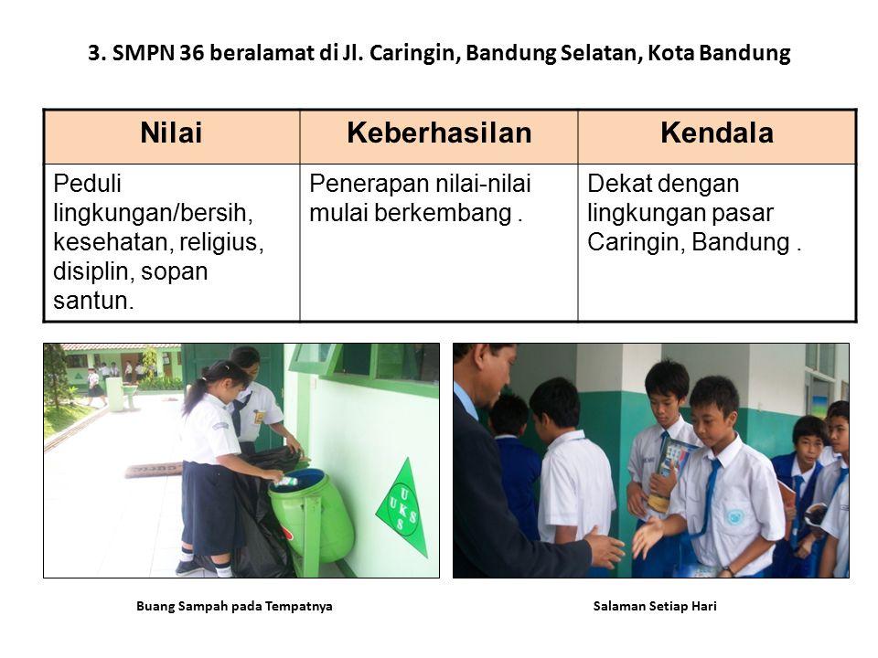 2. SD Negeri 04 Birugo di Jl. Jenderal Sudirman, Kota Bukit Tinggi NilaiKeberhasilanKendala Religius, jujur, bersih dan nyaman, disipilin serta senyum