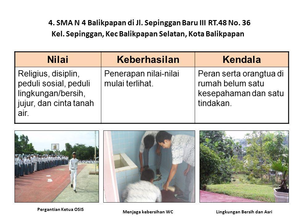 3. SMPN 36 beralamat di Jl. Caringin, Bandung Selatan, Kota Bandung NilaiKeberhasilanKendala Peduli lingkungan/bersih, kesehatan, religius, disiplin,
