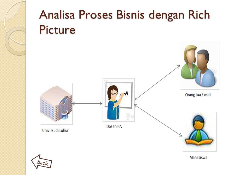 Analisa Proses Bisnis dengan Rich Picture back