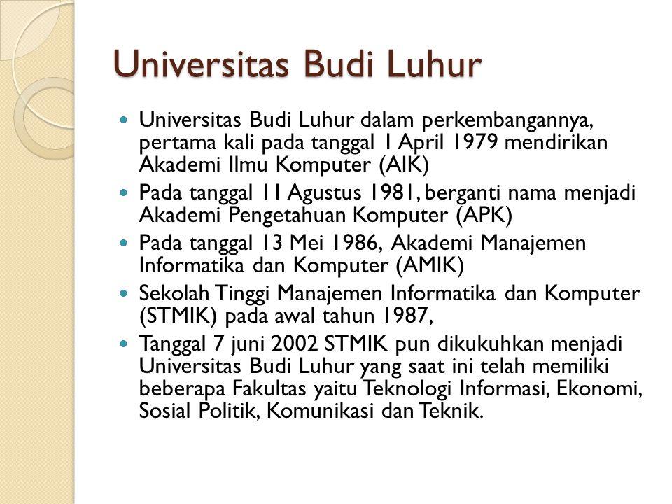 Universitas Budi Luhur Universitas Budi Luhur dalam perkembangannya, pertama kali pada tanggal 1 April 1979 mendirikan Akademi Ilmu Komputer (AIK) Pad
