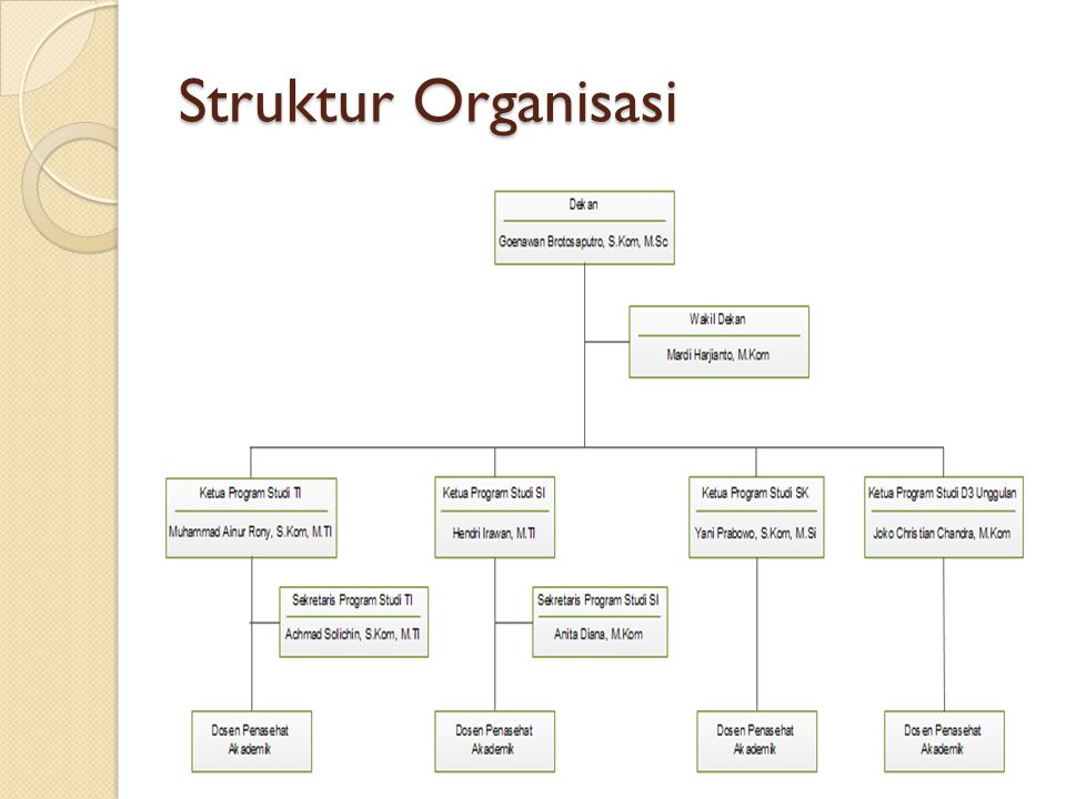 Use Case Diagram Login Profil Keluhan Perkembangan Akademik History Pembayaran Broadcast Info Laporan back