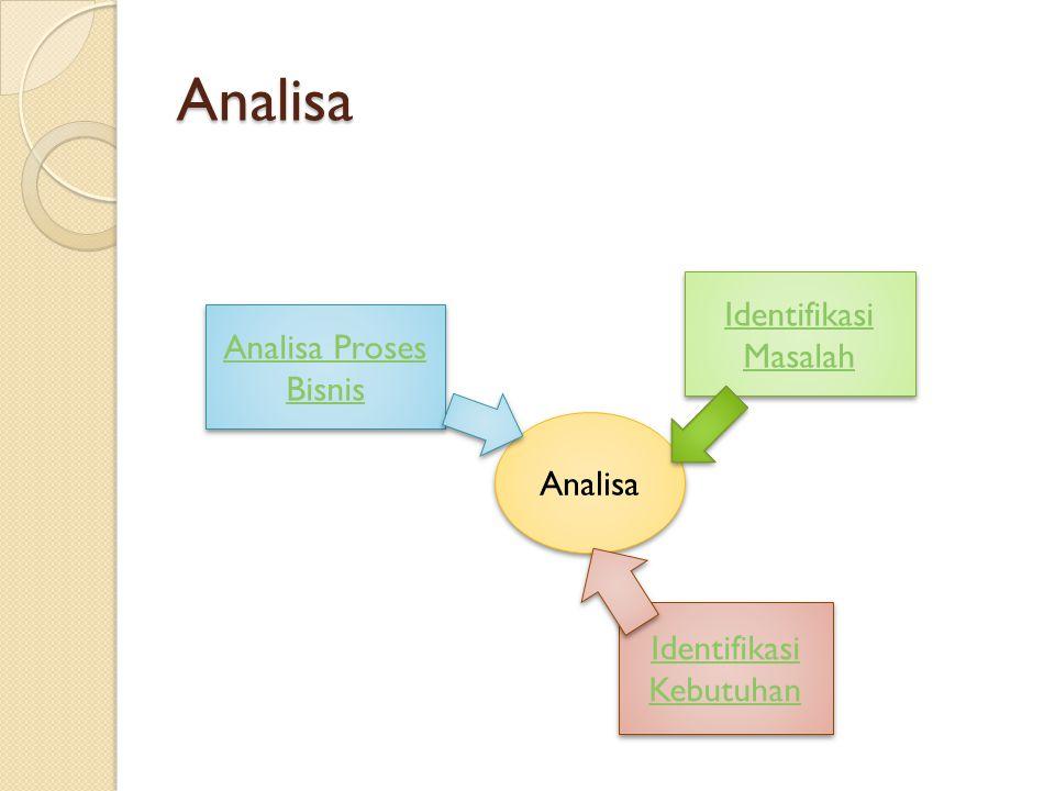 Analisa Analisa Proses Bisnis Analisa Proses Bisnis Identifikasi Masalah Identifikasi Masalah Identifikasi Kebutuhan Identifikasi Kebutuhan Analisa An