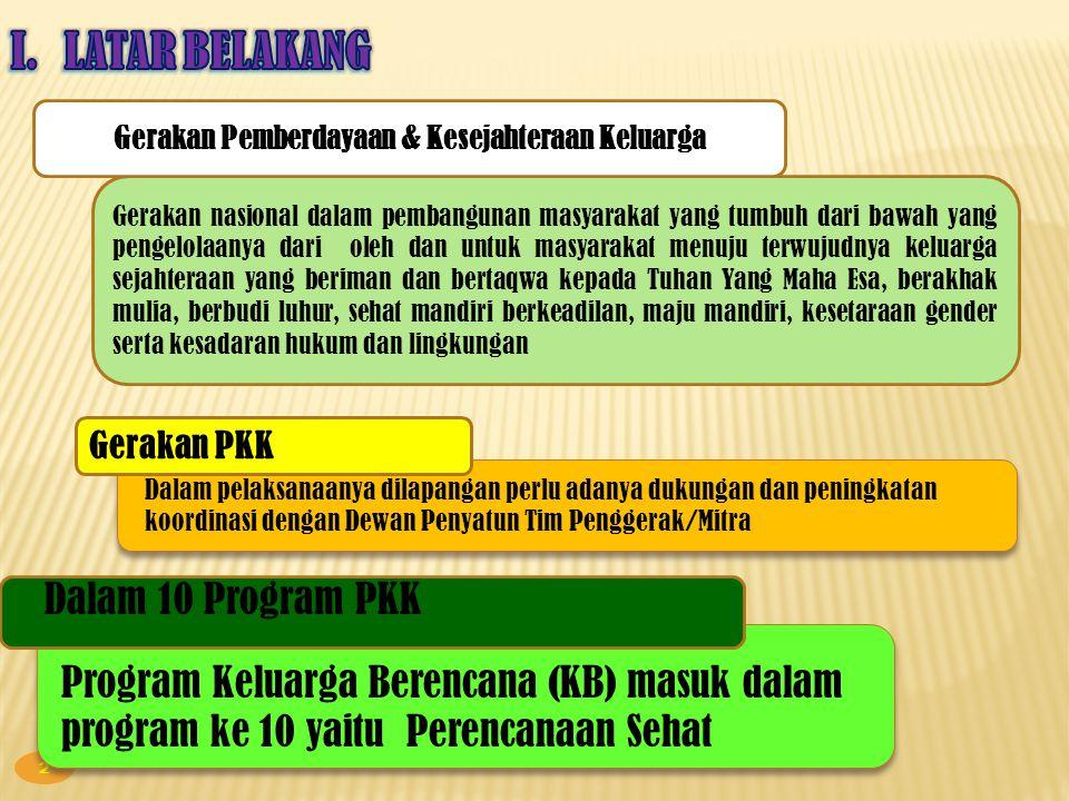 3 KEMITRAAN PKK-BKKBN & KESEHATAN Membuat program-program terobosan Tim Penggerak PKK bermitra dengan BKKBN, Kementerian Kesehatan, sebagai upaya bersama untuk meningkatkan pencapaian program di bidang KKB dan Kesehatan.