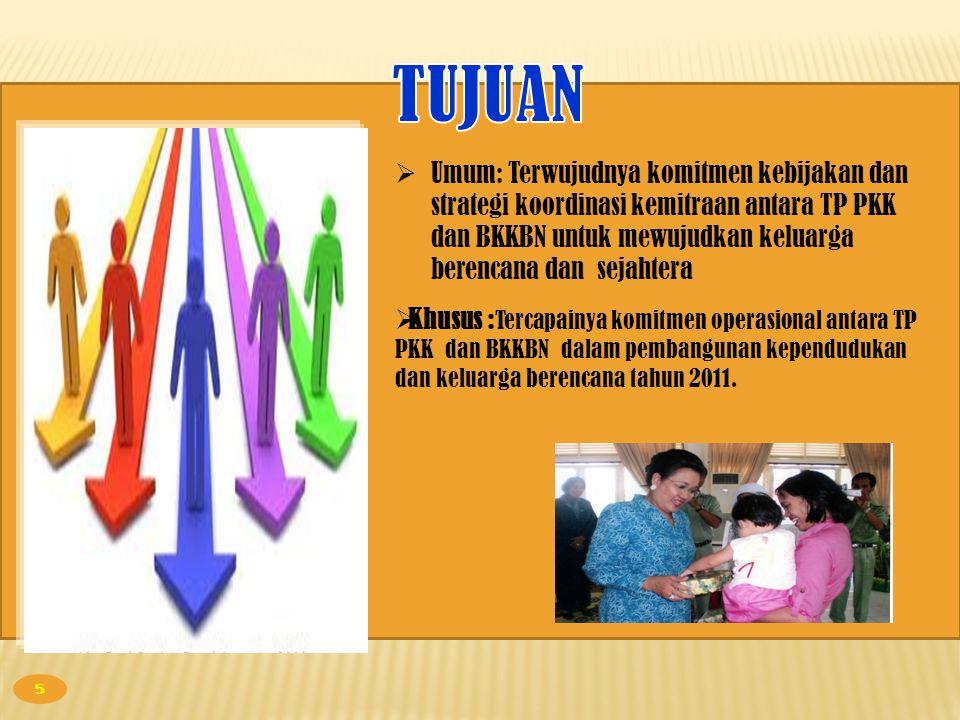 Tercapainya komitmen operasional antara TP PKK & BKKBN dl pembangunan kependudukan & keluarga berencana tahun 2011.