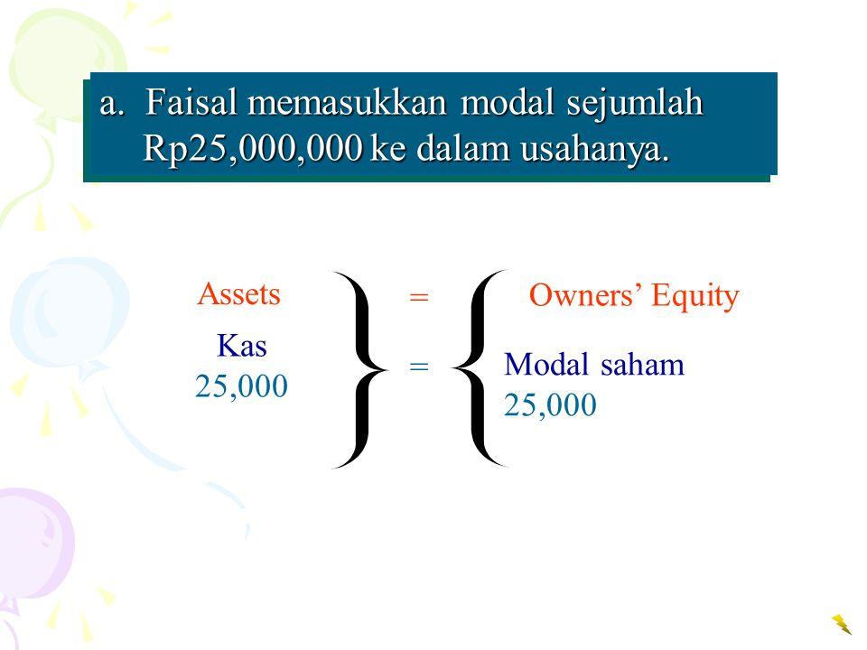 a. Faisal memasukkan modal sejumlah Rp25,000,000 ke dalam usahanya. Modal saham 25,000 Kas 25,000 a. Assets Owners' Equity = = NB : Transaksi dicatat
