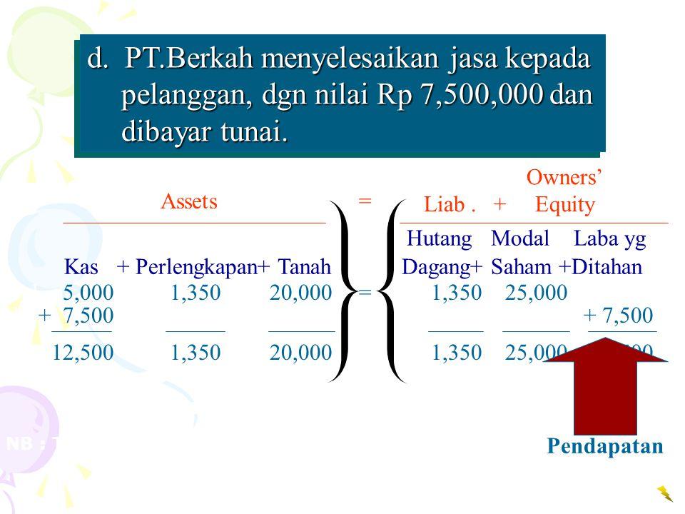 d. + 7,500+ 7,500 Assets d. PT.Berkah menyelesaikan jasa kepada pelanggan, dgn nilai Rp 7,500,000 dan dibayar tunai. Owners' Liab. + Equity = Bal.5,00