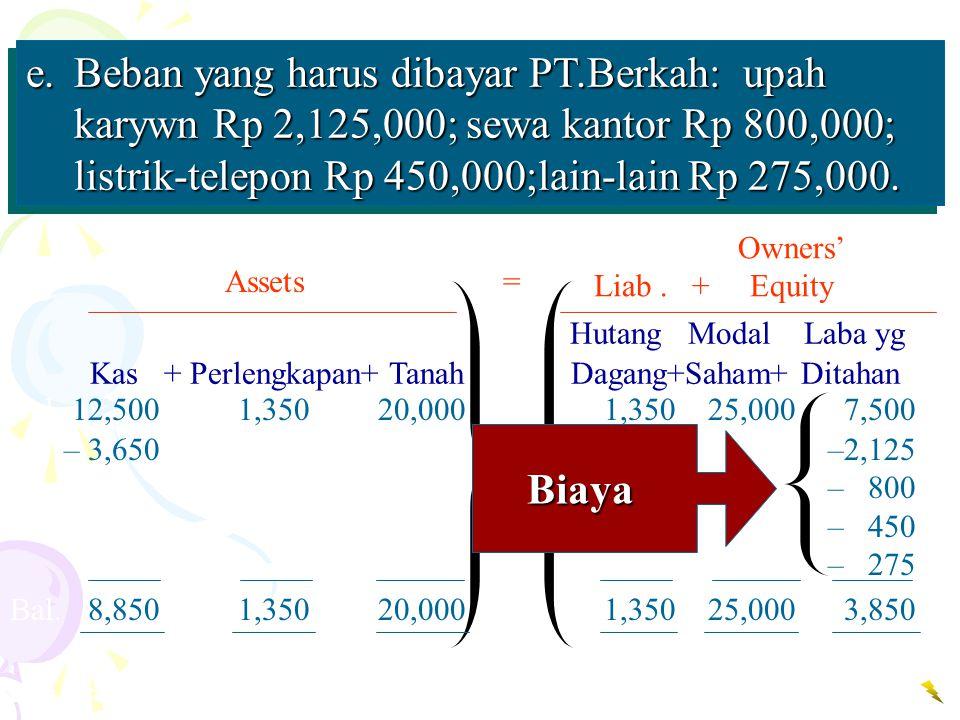 e.Beban yang harus dibayar PT.Berkah: upah karywn Rp 2,125,000; sewa kantor Rp 800,000; listrik-telepon Rp 450,000;lain-lain Rp 275,000. Bal.12,5001,3