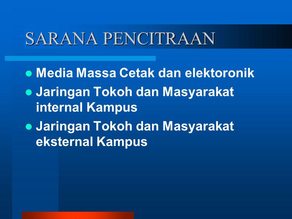SARANA PENCITRAAN Media Massa Cetak dan elektoronik Jaringan Tokoh dan Masyarakat internal Kampus Jaringan Tokoh dan Masyarakat eksternal Kampus