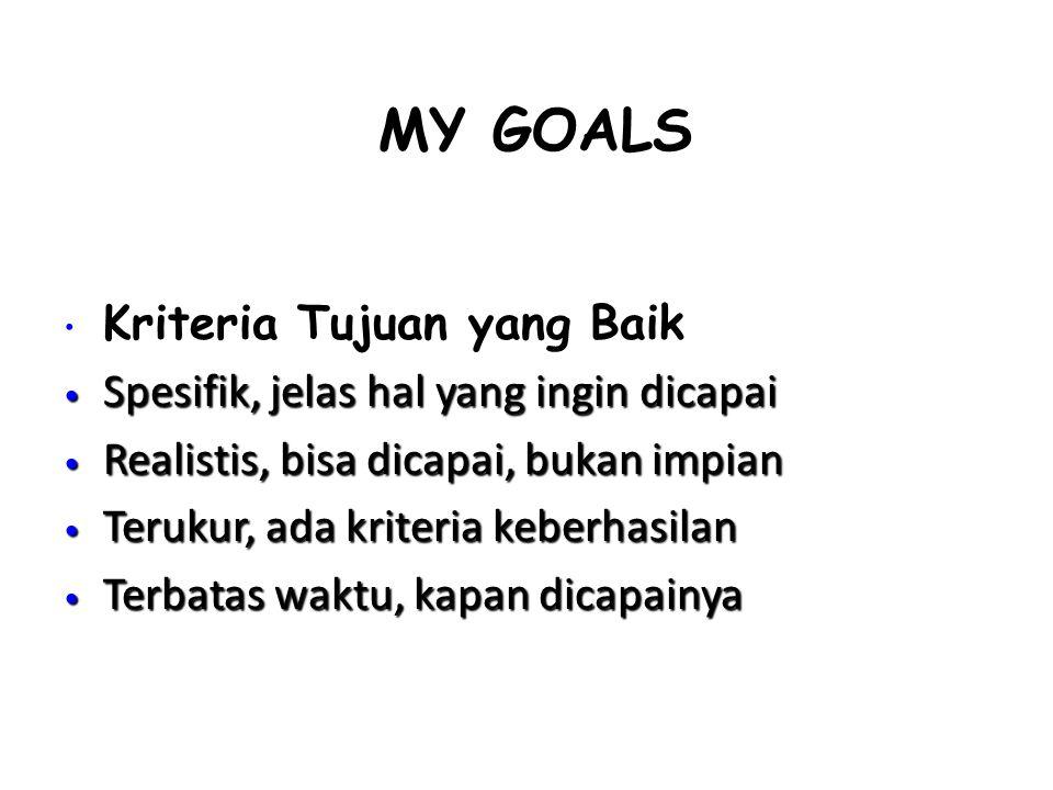 MY GOALS Kriteria Tujuan yang Baik Spesifik, jelas hal yang ingin dicapai Realistis, bisa dicapai, bukan impian Terukur, ada kriteria keberhasilan Terbatas waktu, kapan dicapainya