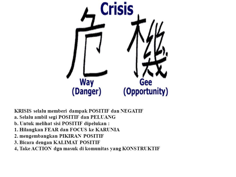 KRISIS selalu memberi dampak POSITIF dan NEGATIF a. Selalu ambil segi POSITIF dan PELUANG b. Untuk melihat sisi POSITIF dipelukan : 1. Hilangkan FEAR