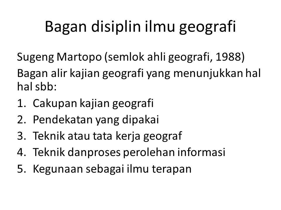 Bagan disiplin ilmu geografi Sugeng Martopo (semlok ahli geografi, 1988) Bagan alir kajian geografi yang menunjukkan hal hal sbb: 1.Cakupan kajian geo