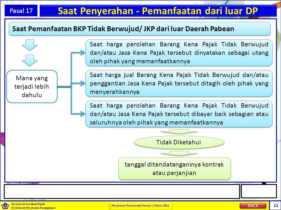 Direktorat Jenderal Pajak Direktorat Peraturan Perpajakan I Peraturan Pemerintah Nomor 1 Tahun 2012 11 Pasal 17 Saat Penyerahan - Pemanfaatan dari lua