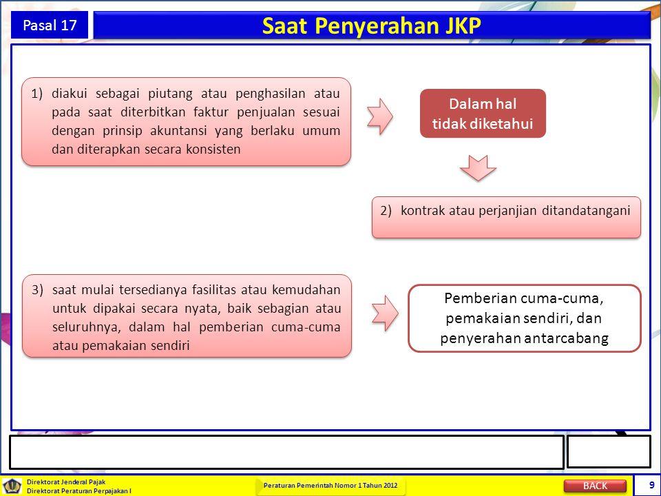 Direktorat Jenderal Pajak Direktorat Peraturan Perpajakan I Peraturan Pemerintah Nomor 1 Tahun 2012 9 Pasal 17 Saat Penyerahan JKP 1) diakui sebagai p