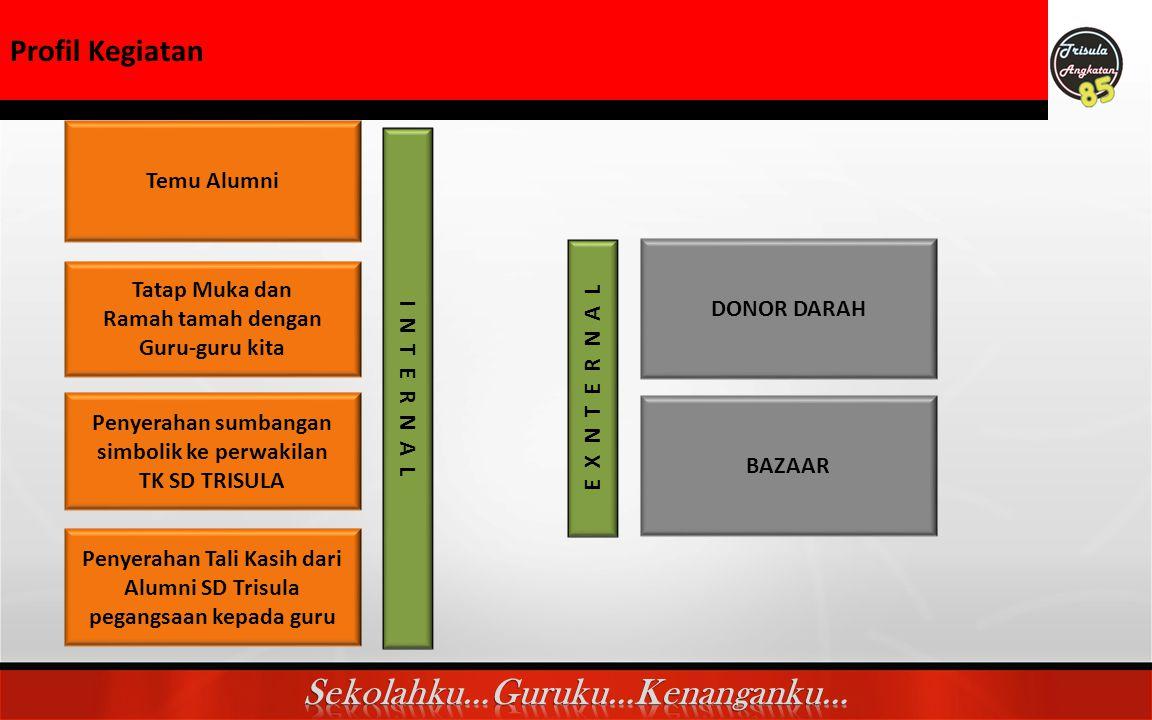 Profil Kegiatan Temu Alumni Tatap Muka dan Ramah tamah dengan Guru-guru kita Penyerahan sumbangan simbolik ke perwakilan TK SD TRISULA DONOR DARAH BAZ