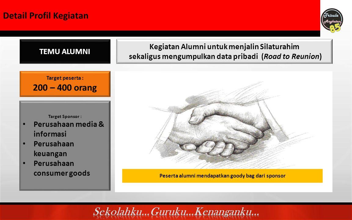 Detail Profil kegiatan TEMU ALUMNI Kegiatan Alumni untuk menjalin Silaturahim sekaligus mengumpulkan data pribadi (Road to Reunion) Target peserta : 2