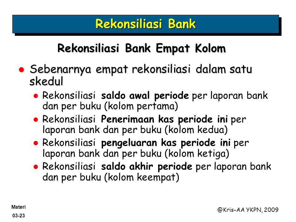 Materi 03-23 @Kris-AA YKPN, 2009 Sebenarnya empat rekonsiliasi dalam satu skedul Sebenarnya empat rekonsiliasi dalam satu skedul Rekonsiliasi saldo awal periode per laporan bank dan per buku (kolom pertama) Rekonsiliasi Penerimaan kas periode ini per laporan bank dan per buku (kolom kedua) Rekonsiliasi pengeluaran kas periode ini per laporan bank dan per buku (kolom ketiga) Rekonsiliasi saldo akhir periode per laporan bank dan per buku (kolom keempat) Rekonsiliasi Bank Empat Kolom Rekonsiliasi Bank
