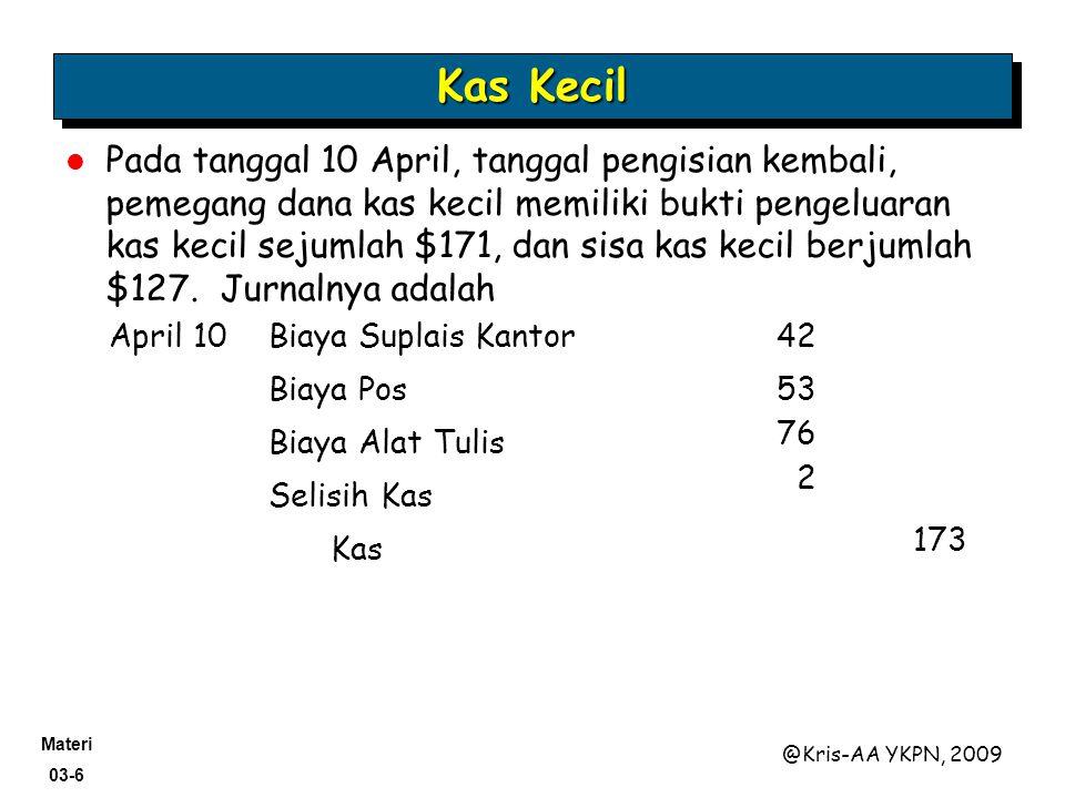 Materi 03-6 @Kris-AA YKPN, 2009 Pada tanggal 10 April, tanggal pengisian kembali, pemegang dana kas kecil memiliki bukti pengeluaran kas kecil sejumlah $171, dan sisa kas kecil berjumlah $127.