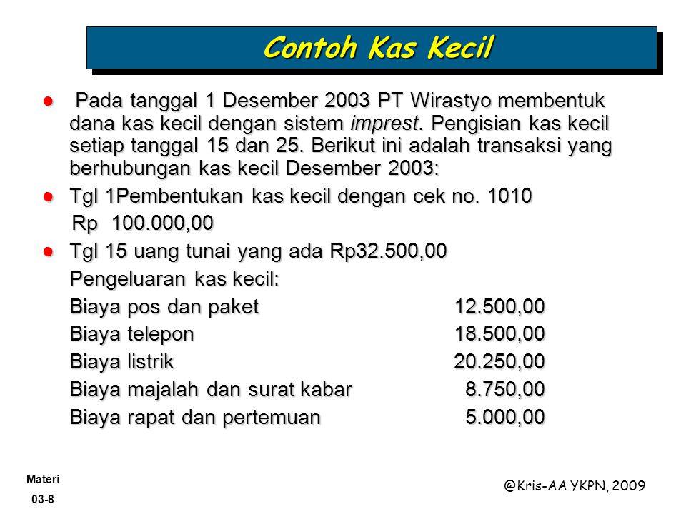 Materi 03-9 @Kris-AA YKPN, 2009 Tgl 25 Uang tunai Rp35.000,00 Tgl 25 Uang tunai Rp35.000,00 Pengeluaran kas kecil: Biaya pos dan paket15.500,00 Biaya gas dan air35.500,00 Biaya suplais10.250,00 Biaya rapat dan pertemuan7.750,00 Tanggal 31 Desember: Tanggal 31 Desember: Ada pengeluaran kas kecil untuk pembeyaran internet Rp25.000 dan konsumsi rapat Rp10.000