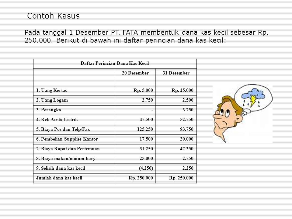 1 DesemberPembentukan dana kas kecil Dana Kas KecilRp.
