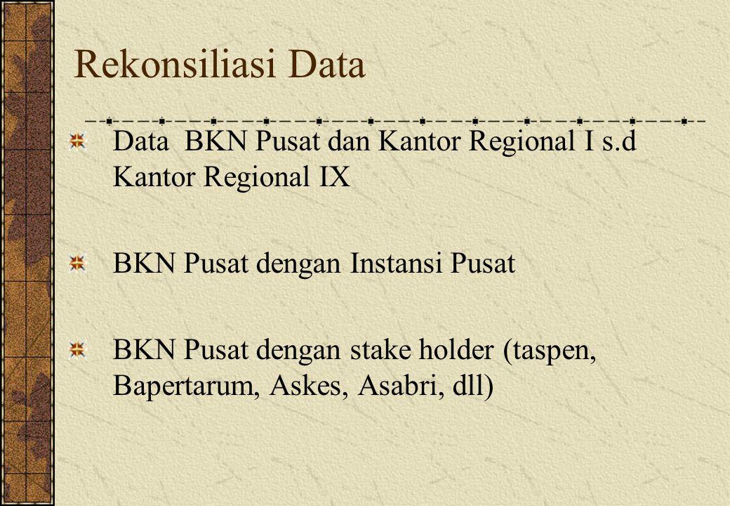 Rekonsiliasi Data Data BKN Pusat dan Kantor Regional I s.d Kantor Regional IX BKN Pusat dengan Instansi Pusat BKN Pusat dengan stake holder (taspen, Bapertarum, Askes, Asabri, dll)