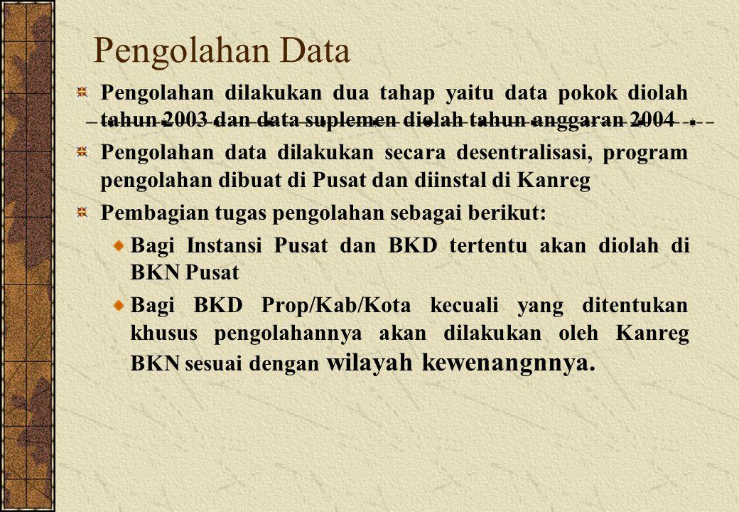 Pengolahan Data Pengolahan dilakukan dua tahap yaitu data pokok diolah tahun 2003 dan data suplemen diolah tahun anggaran 2004 Pengolahan data dilakukan secara desentralisasi, program pengolahan dibuat di Pusat dan diinstal di Kanreg Pembagian tugas pengolahan sebagai berikut: Bagi Instansi Pusat dan BKD tertentu akan diolah di BKN Pusat Bagi BKD Prop/Kab/Kota kecuali yang ditentukan khusus pengolahannya akan dilakukan oleh Kanreg BKN sesuai dengan wilayah kewenangnnya.