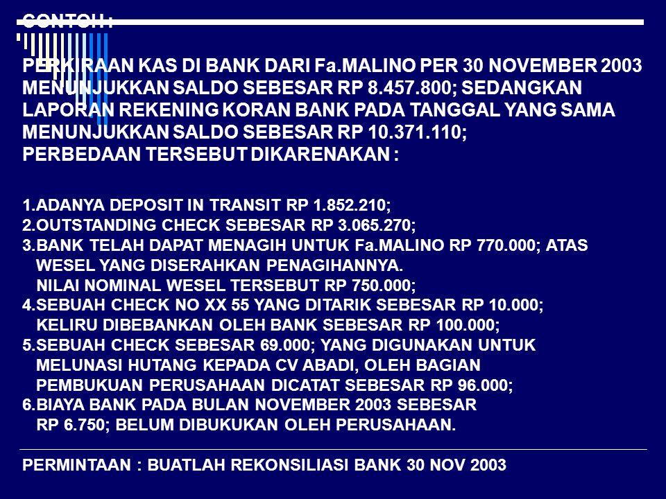 CONTOH : PERKIRAAN KAS DI BANK DARI Fa.MALINO PER 30 NOVEMBER 2003 MENUNJUKKAN SALDO SEBESAR RP 8.457.800; SEDANGKAN LAPORAN REKENING KORAN BANK PADA