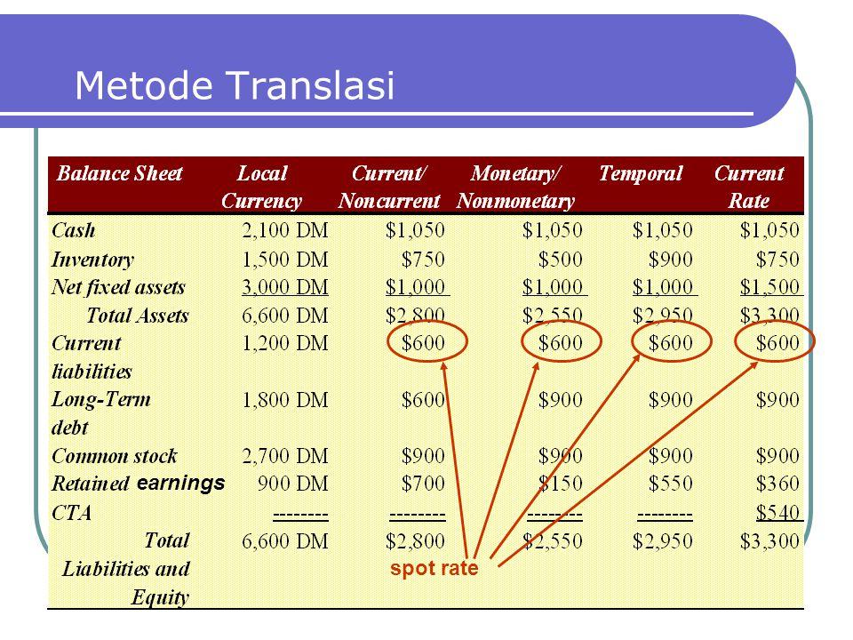 Metode Translasi spot rate earnings