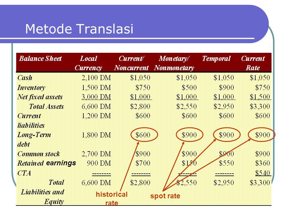 Metode Translasi spot rate historical rate earnings