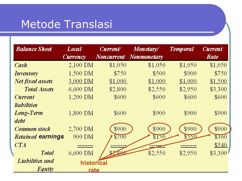 Metode Translasi historical rate earnings